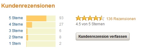 KKundenrezension bei Amazon