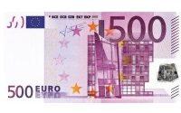 WG Zimmer günstig einrichten mit 500 Euro Budget