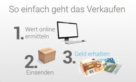Clevertronic Gutschein Verkauf