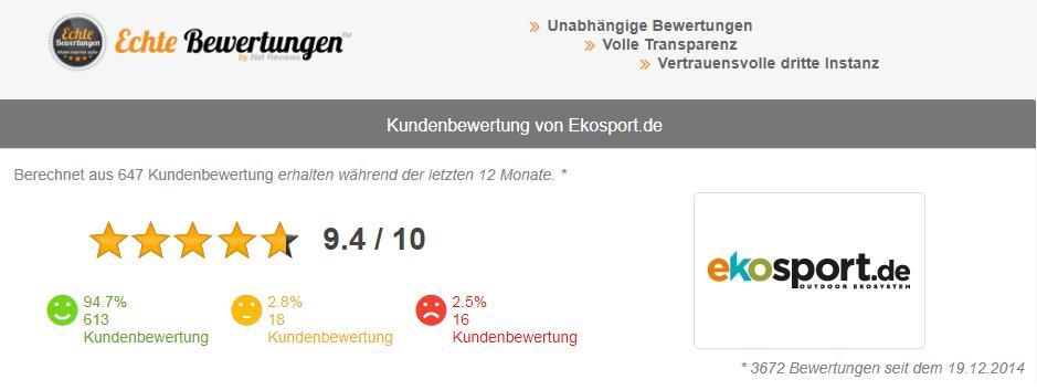 Ekosport Gutschein Kundenbewertung