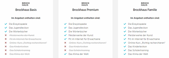 Brockhaus Abovarianten