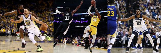 Baskettball Blog