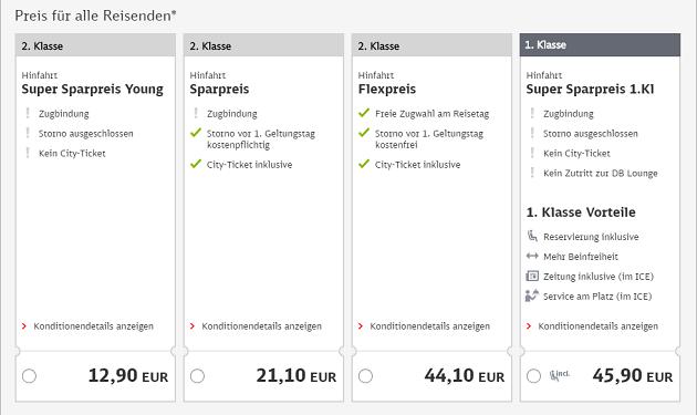 Deutsche Bahn Angebot Super Sparpreis Young